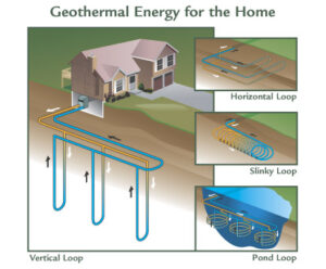 geothermal-loop-types